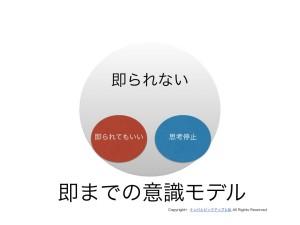 即までの意識モデル.001