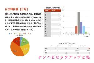 (2015.08)月次報告書