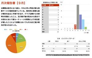 (2015.09)月次報告書