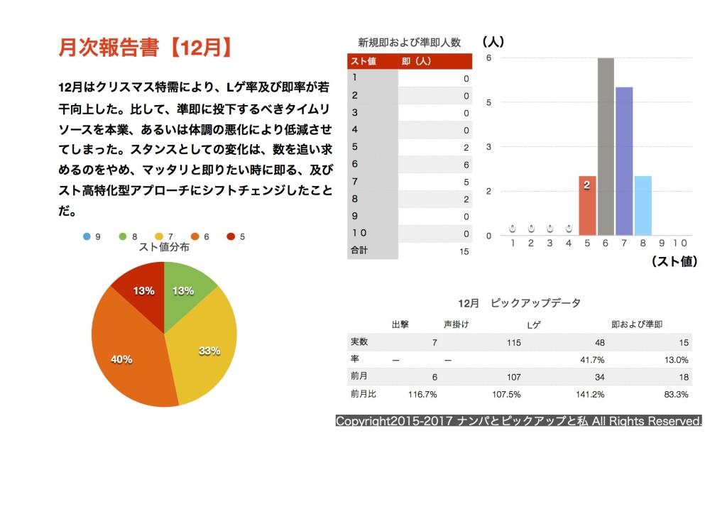 2016-12%e6%9c%88%e6%ac%a1%e5%a0%b1%e5%91%8a%e6%9b%b8