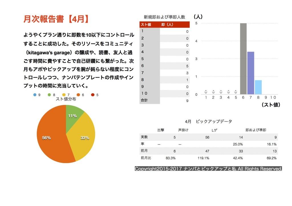 (2017.04)月次報告書