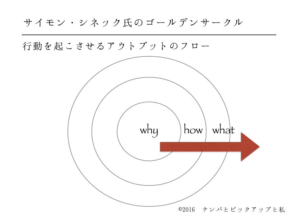 goldencircle.001
